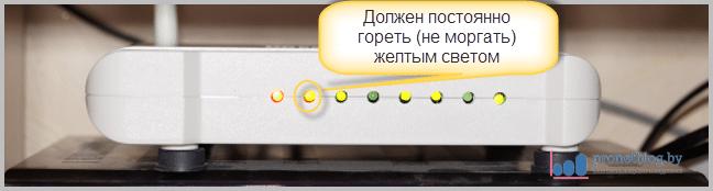 Тема: настройка роутера Промсвязь М-200
