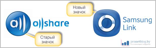Тема: приложение Allshare для Андроид