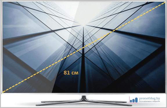 Тема: маркировка телевизоров Samsung