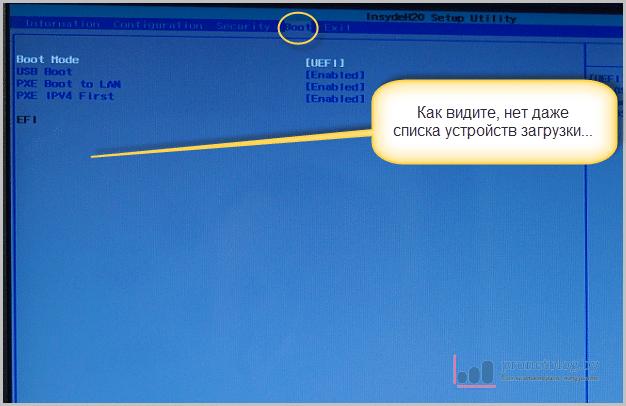 Тема: UEFI Boot что это такое