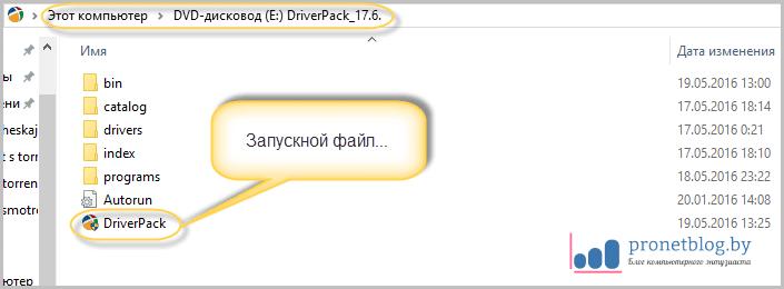 Тема: автоматическая установка драйверов
