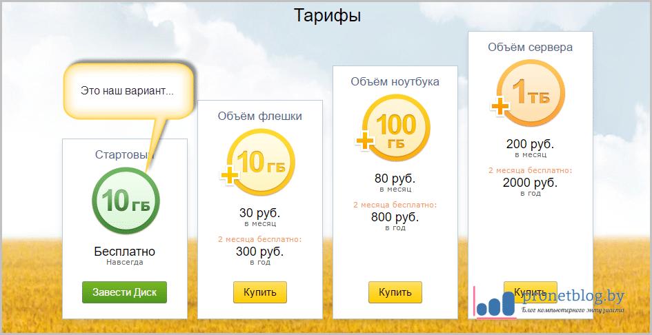 Тема: бесплатное облачное хранилище данных